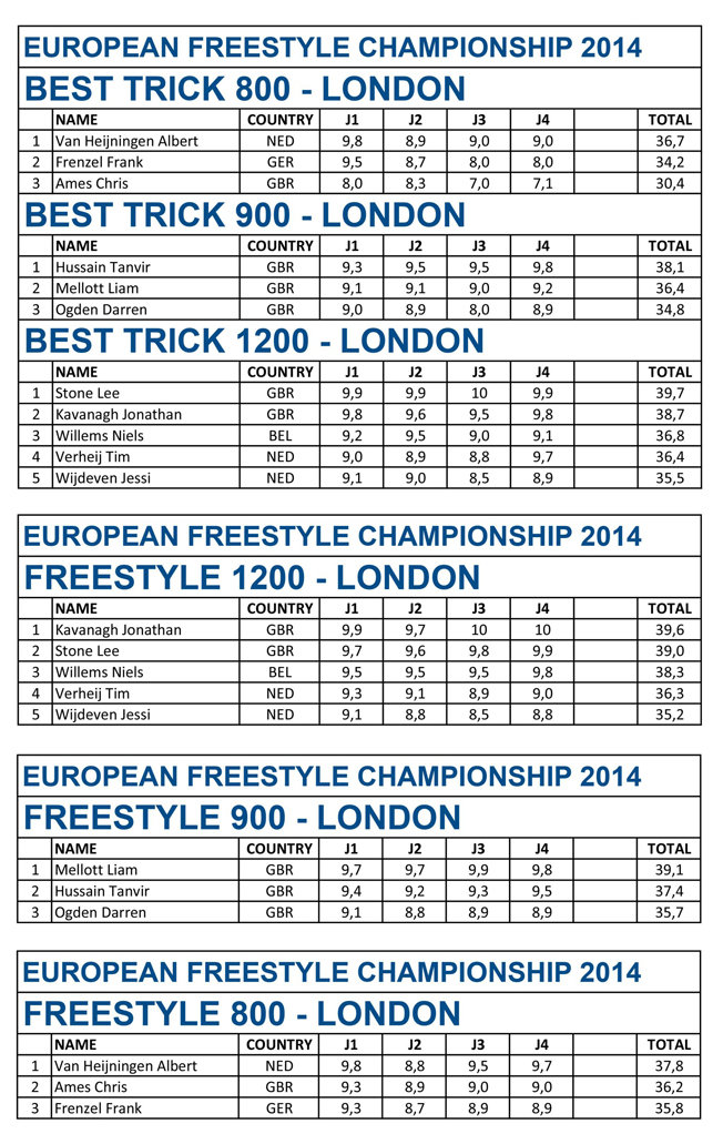 euro freestyle-UK